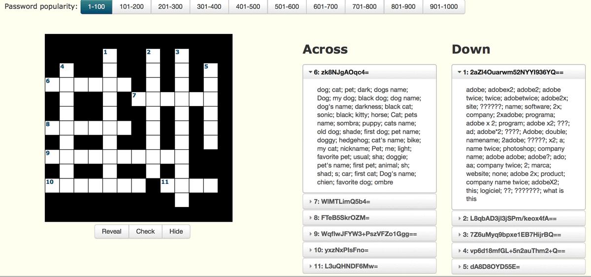 Kennwörter Kreuzworträtsel