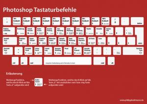 Tastatur-Befehle für Photoshop