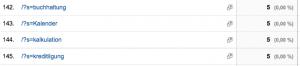 Google Analytics - Seiten mit WordPress gesucht